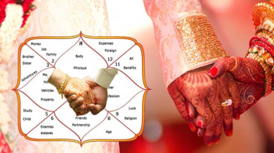 Kundali-Matching-For-Marriage-Is-The-Best-Way-To-Match-Your-Kundli-Anytime-And-Anywhere